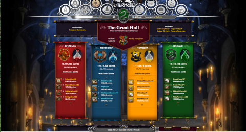 POttermore GReat Hall Screen shot
