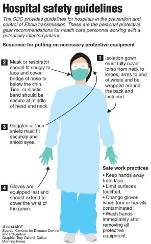 Graphic courtesy of MCTCampus.com